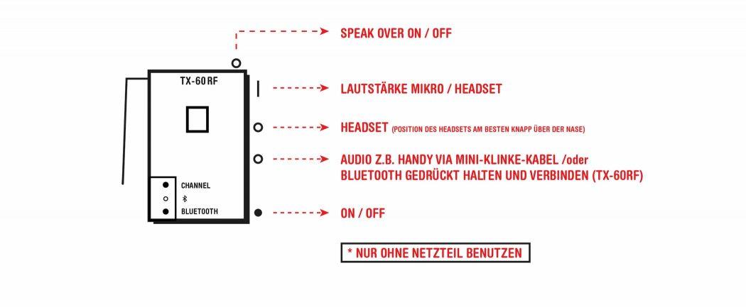 Anleitung für den mobilen Silent Disco Sender.